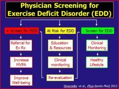 EDD_Screen_PSM_2013 (1)