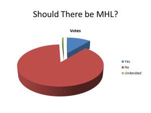 MHL reformatted